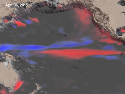 Sea surface temperature and ocean currents during El Niño