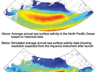 Comparison of historical and simulated sea surface salinity