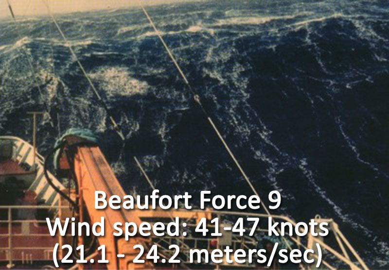 Beaufort Force