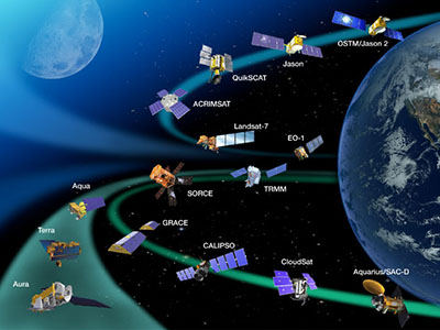 The Earth science satellites of NASA (2011)