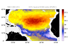 Sea surface salinity, December 6, 2014