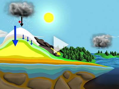 Artist's depiction of the water cycle